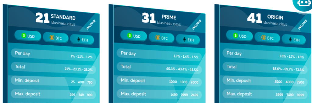 Review of Bruxis.com Review of Bruxis Financial Investments Review of Bruxis